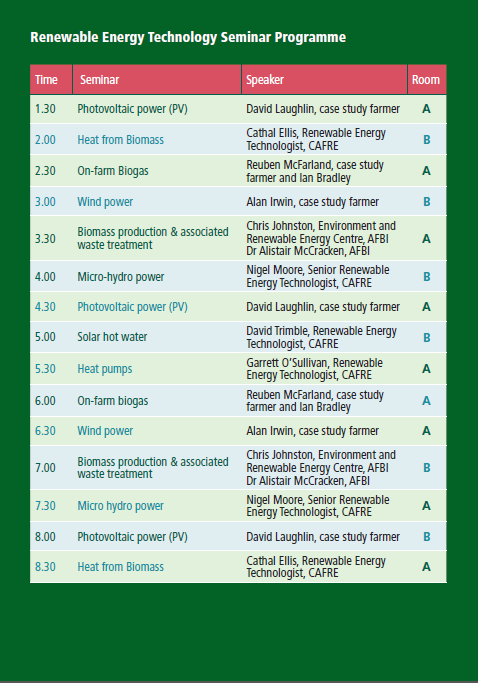Renewable Energy Technology Seminar Programme