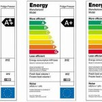 Chooseday's Choice! ~ What energy rating are your appliances?