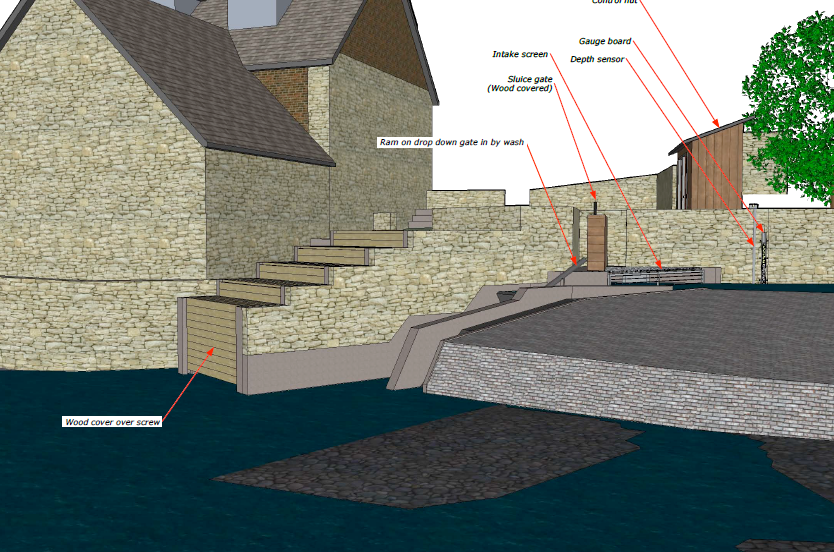 Artists impression of Ludford Mill hydropower scheme